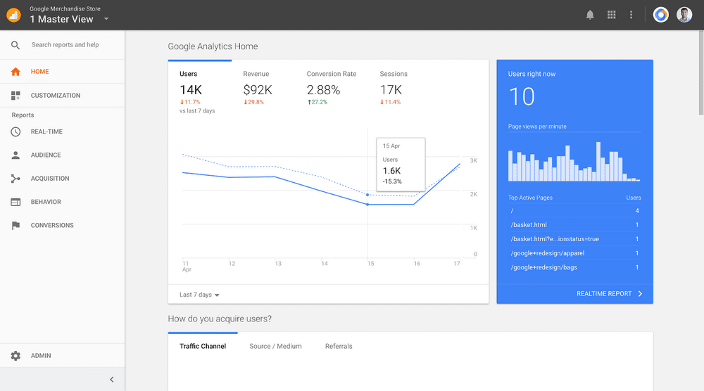 paid advertisement tip- tracking tool